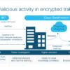 Encrypted Traffic Analytics (ETA)